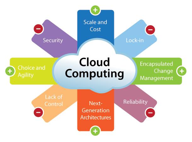 Cloud Service Canada